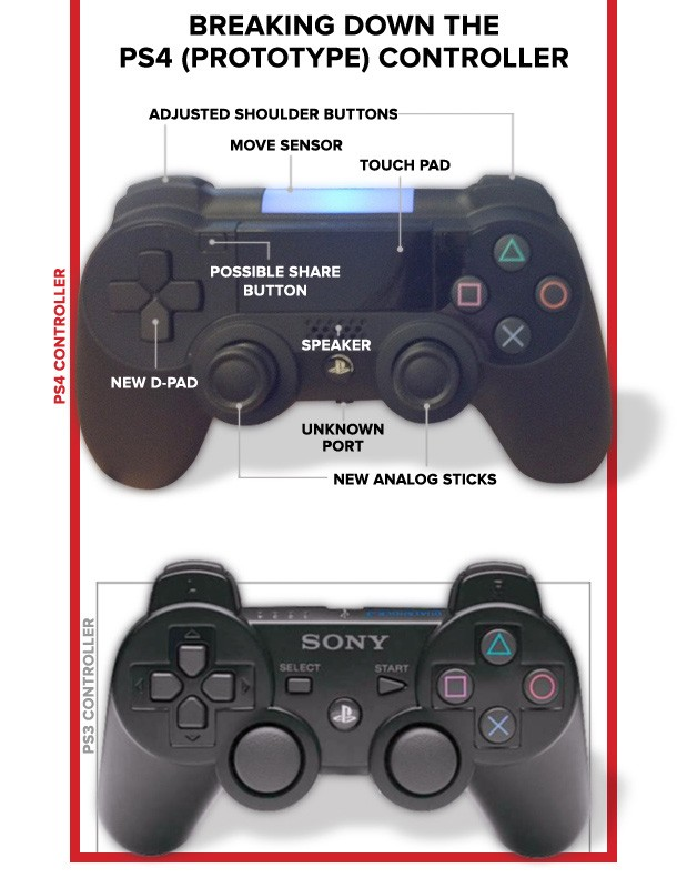 Controller_PS4