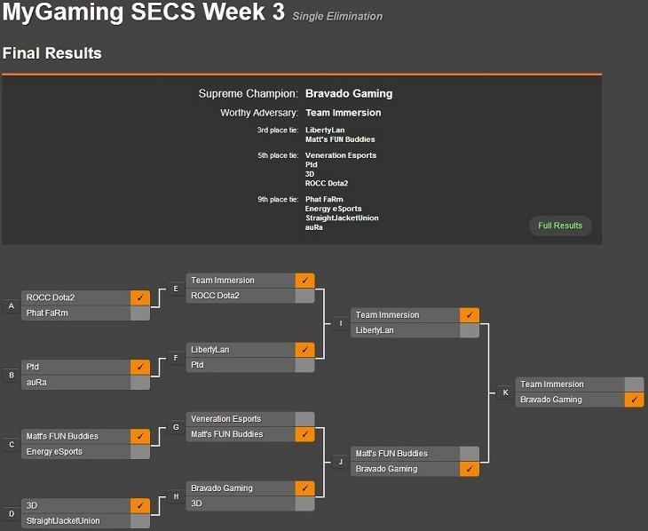 Dota 2 SECS Week 3 WB