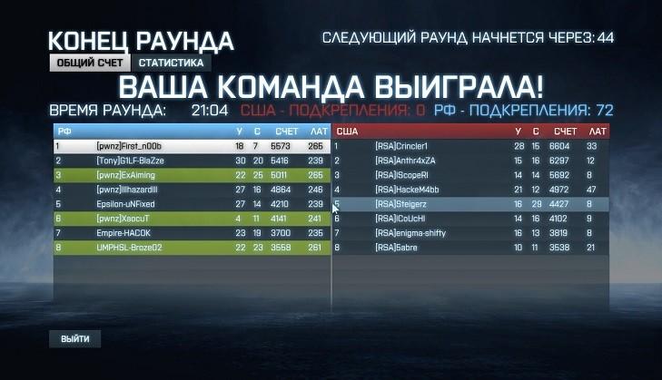 SAvsRussia_3