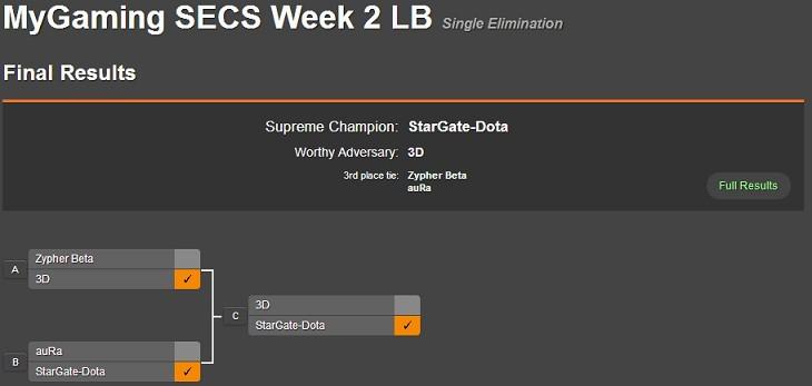 SECS Week 2 LB