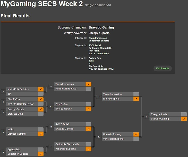 SECS Week 2 WB
