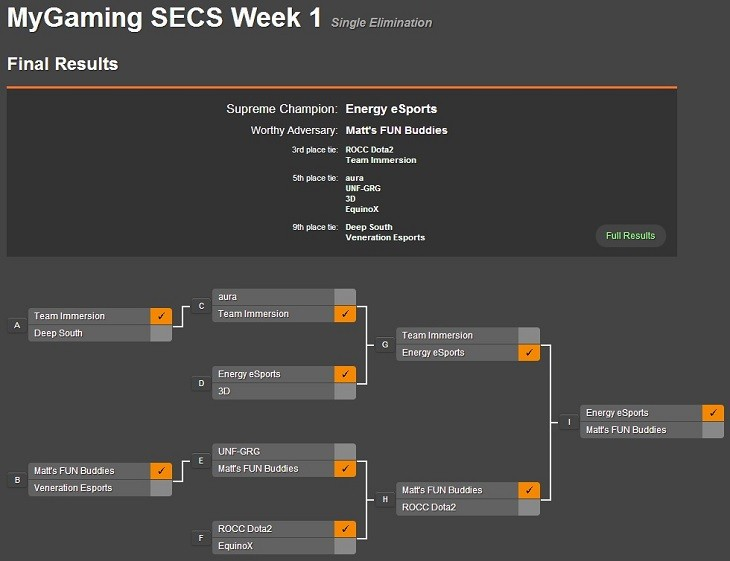 SECS winners bracket