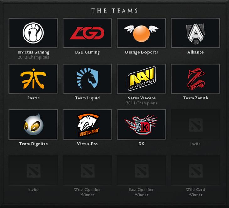 DOTA Teams