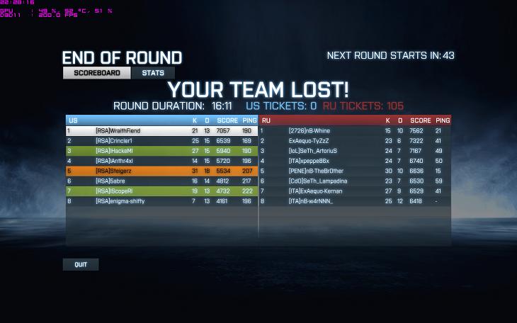 SA vs IT round 3