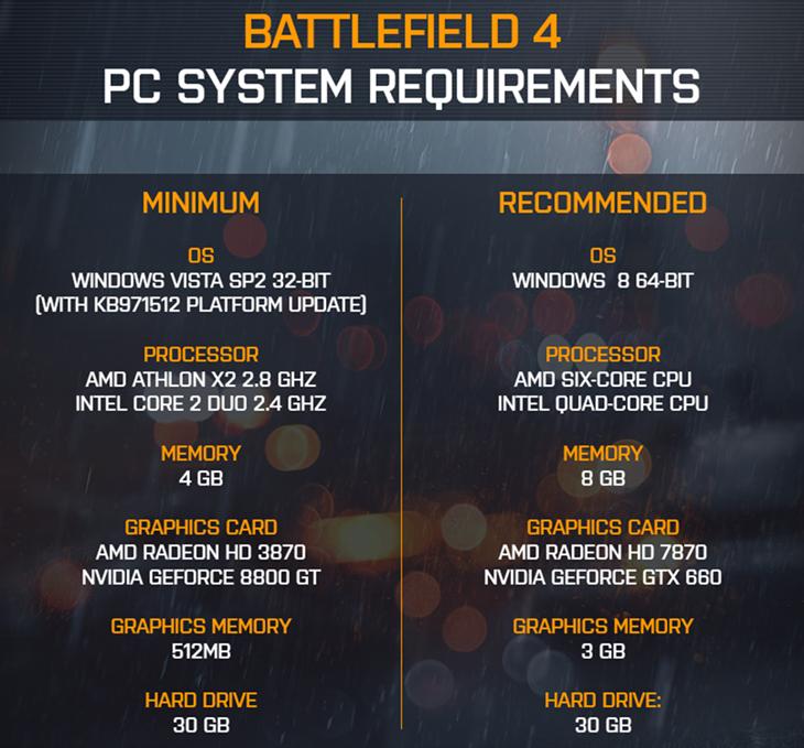 Battlefield requirements