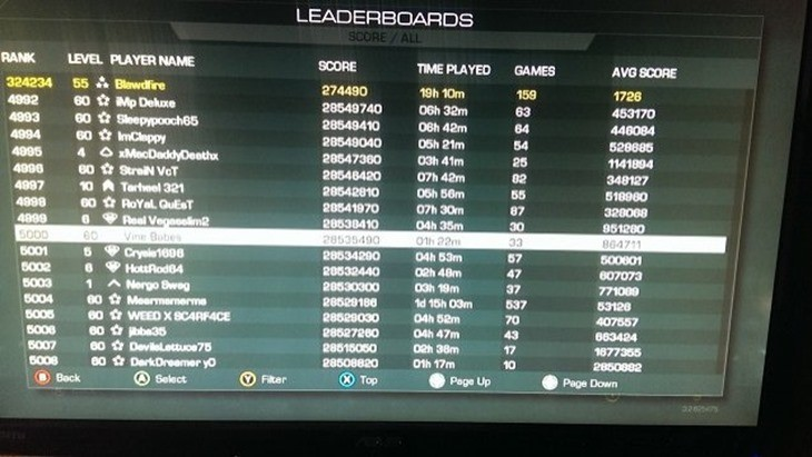cod-ghosts-cheaters