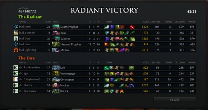 Game2 results