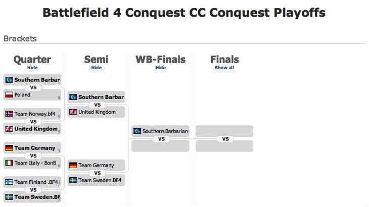 southern-barbarians-finals.jpg