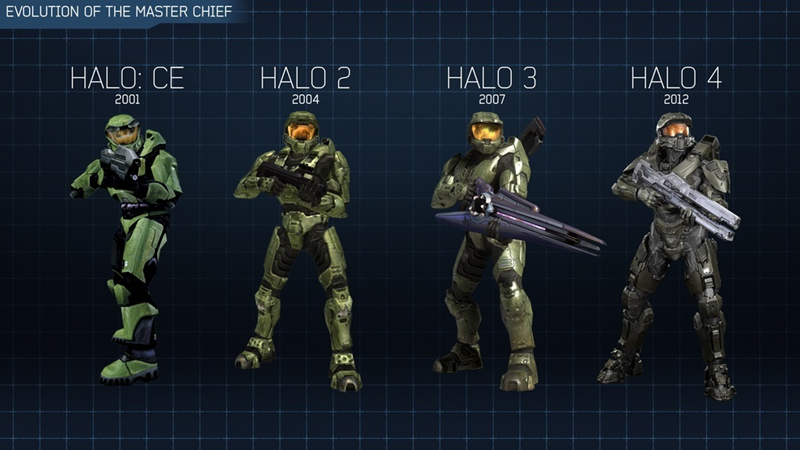 HaloTheMasterChiefCollection.png