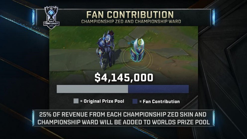 League of Legends Worlds cracks $4 million with crowdfunding
