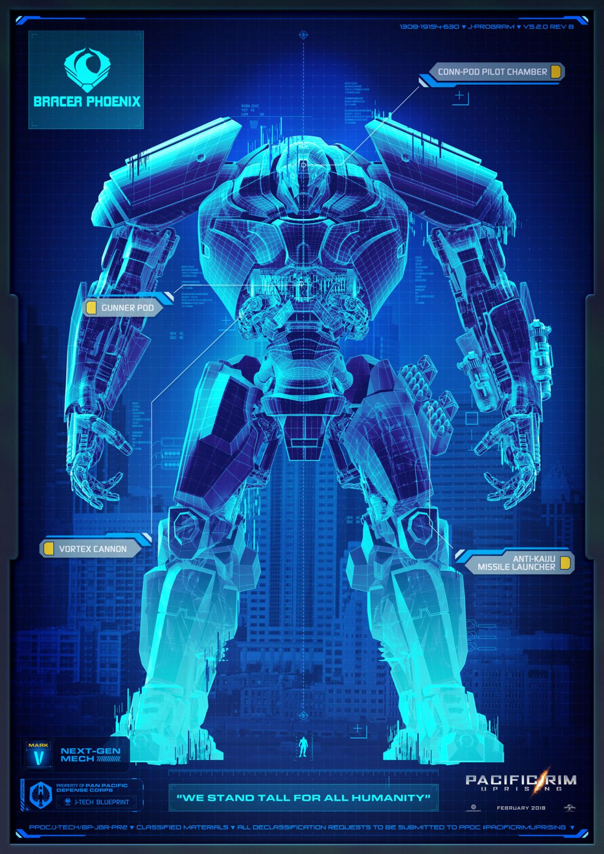 Sdcc 2017 Meet The New Jaegers Of Pacific Rim Uprising Plot Details Revealed in addition Adding Soft Start To Water Pump Motors in addition Water Well Capacitor Diagram additionally Ddwashdiag further Search. on run capacitor chart